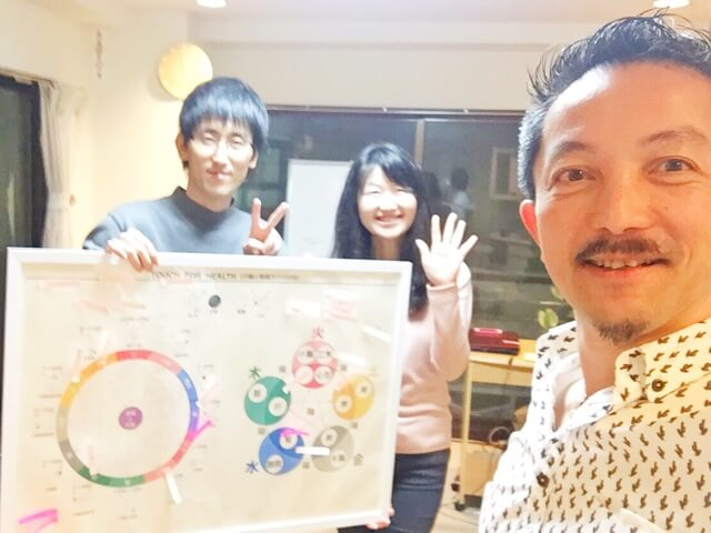 タッチフォーヘルス キネシオロジー セミナー 東京 神奈川 横浜 受講生の感想
