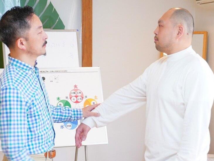タッチフォーヘルス,キネシオロジー,筋肉反射テスト